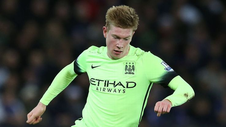 Top Five Midfielders In England Based On Current Form And ...